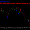 Thumbnail image for Forex Signals Update: How to Profit in the Forex Markets Using Intraday Intermarket Analysis