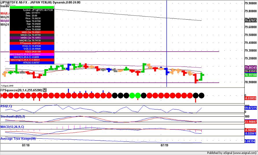 Opening Range Breakout USD.JPY