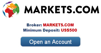 Markets.com Open ac